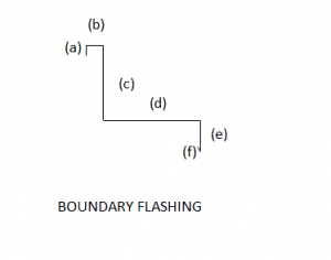 boundary-flash