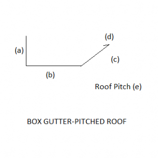 box-gutter-pitch