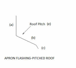 apron pitch